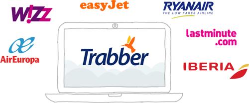 Companhias aéreas e agências parceiras de Trabbers